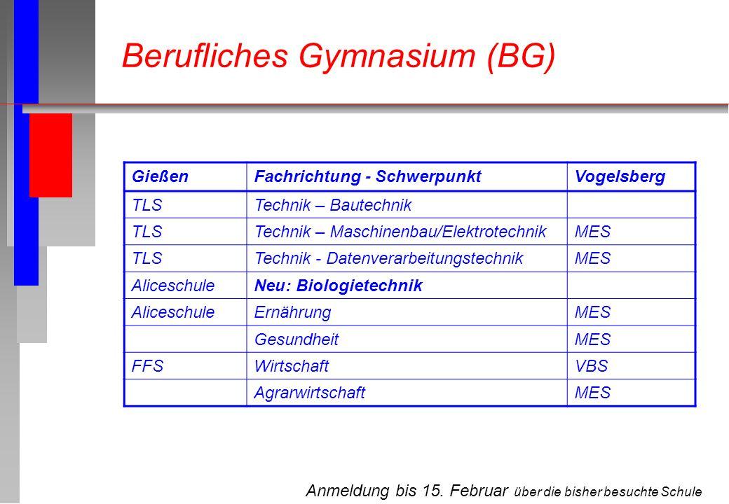 Berufliches Gymnasium (BG)