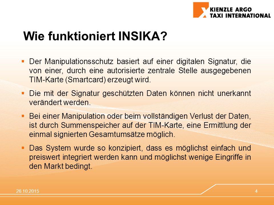 Wie funktioniert INSIKA