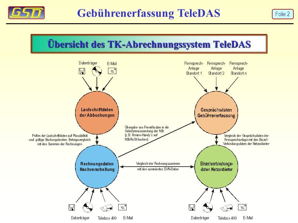 Übersicht des TK-Abrechnungssystem TeleDAS