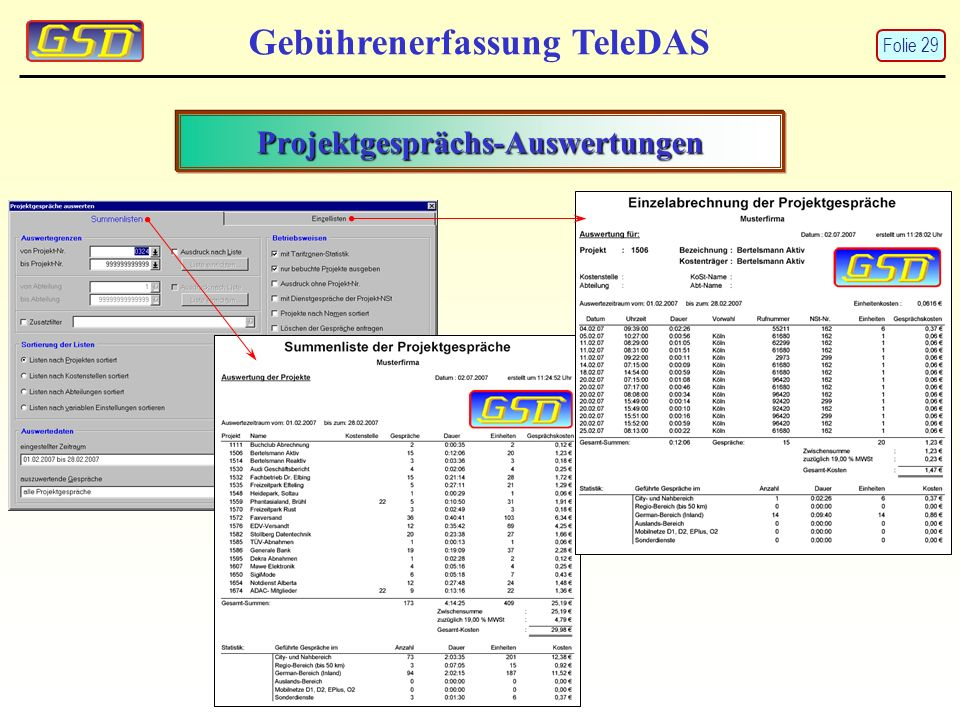 Projektgesprächs-Auswertungen