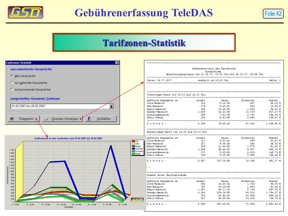 Tarifzonen-Statistik