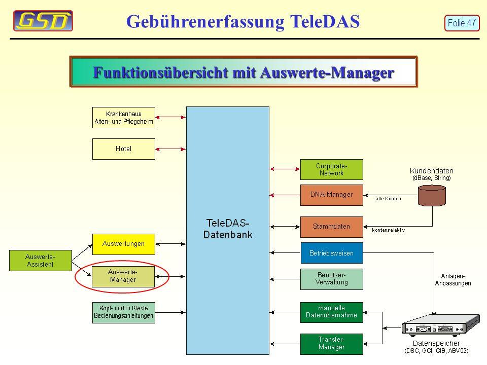 Funktionsübersicht mit Auswerte-Manager