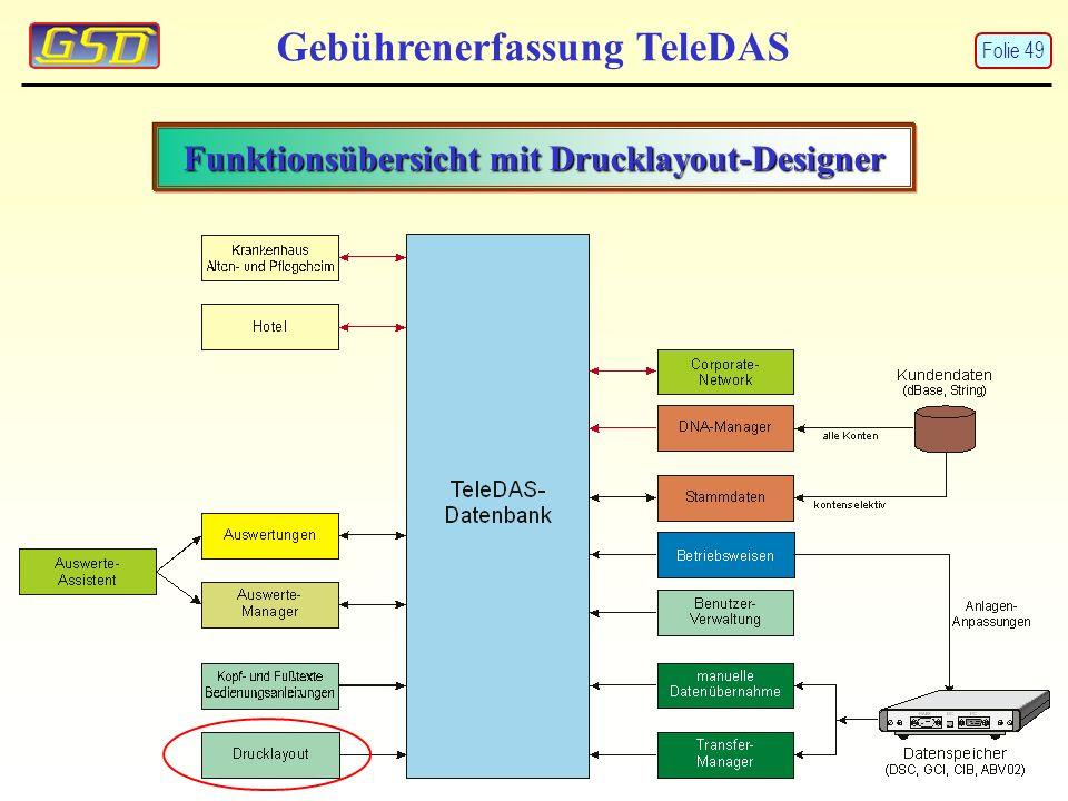 Funktionsübersicht mit Drucklayout-Designer