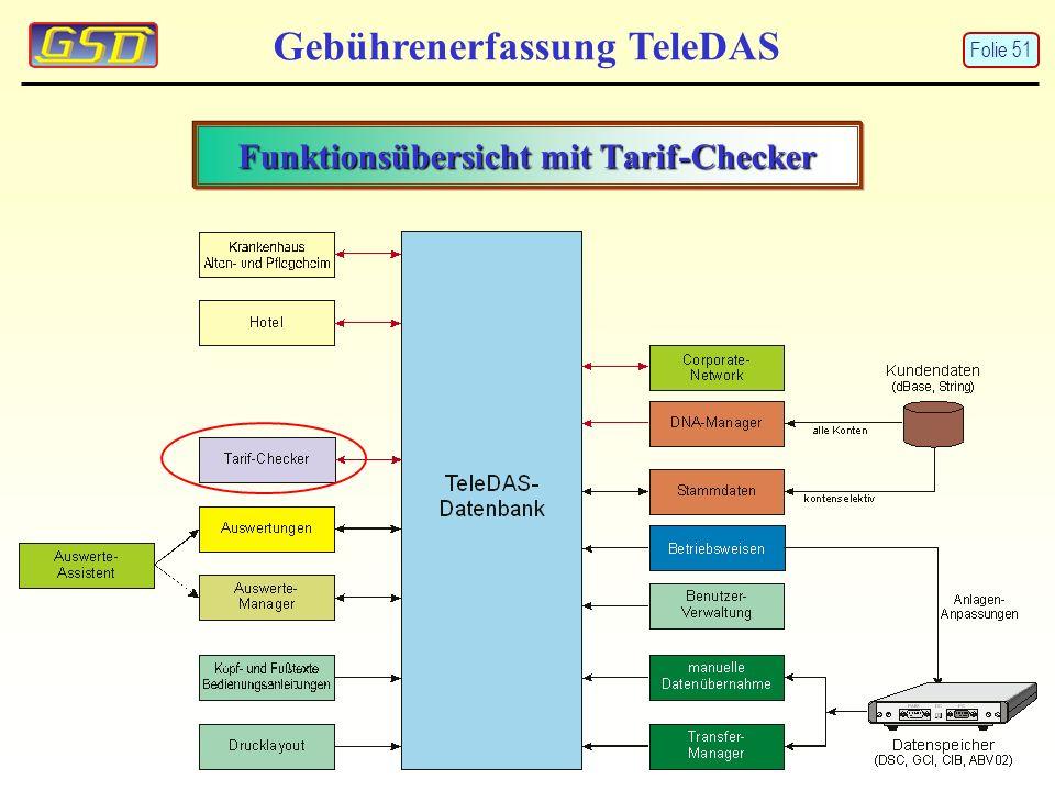 Funktionsübersicht mit Tarif-Checker