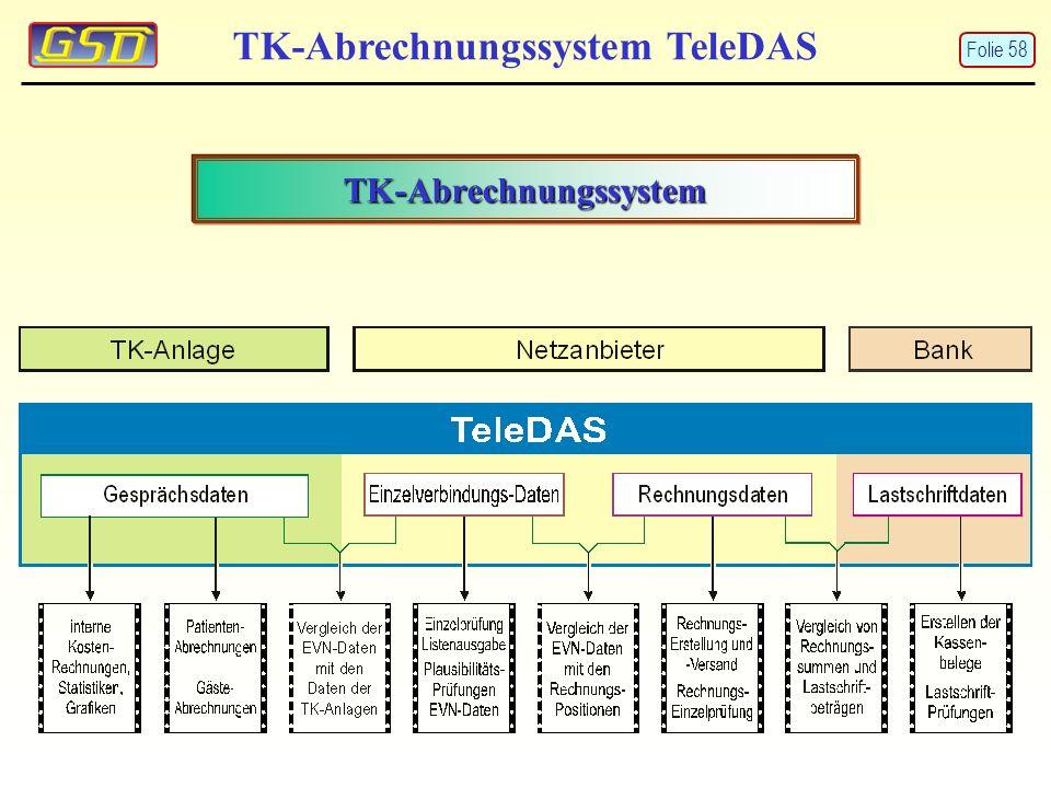 TK-Abrechnungssystem