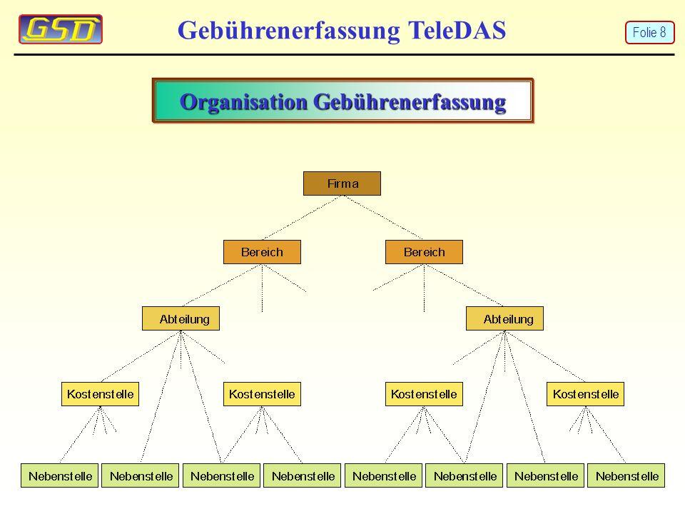 Organisation Gebührenerfassung