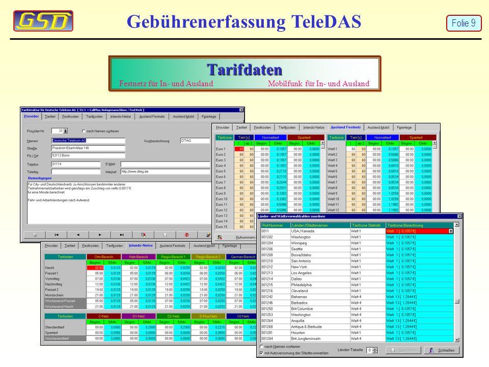 Tarifdaten Festnetz für In- und Ausland Mobilfunk für In- und Ausland