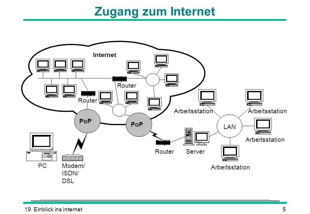 Zugang zum Internet Internet Router Router Arbeitsstation