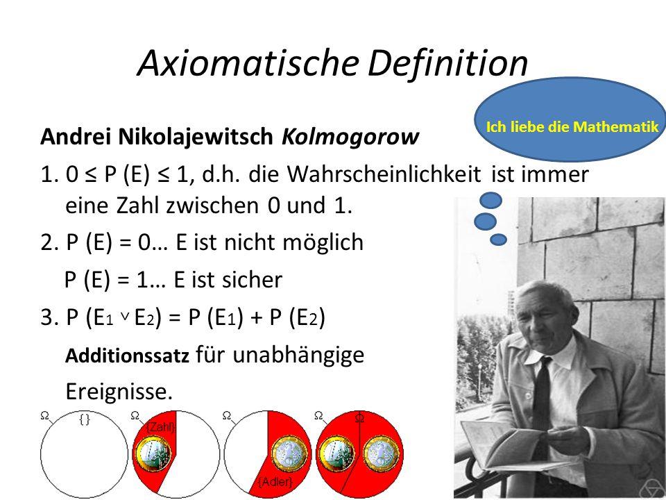 Axiomatische Definition