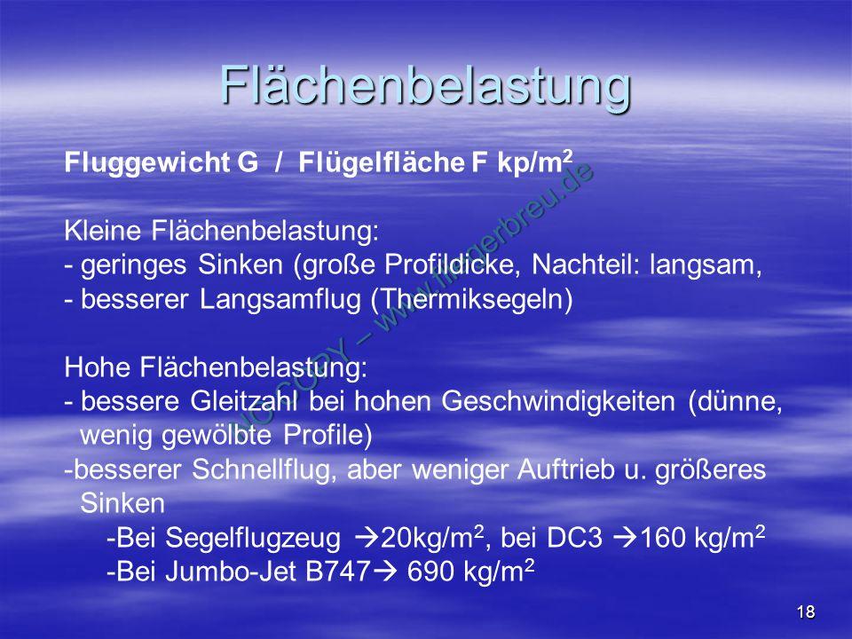 Flächenbelastung Fluggewicht G / Flügelfläche F kp/m2