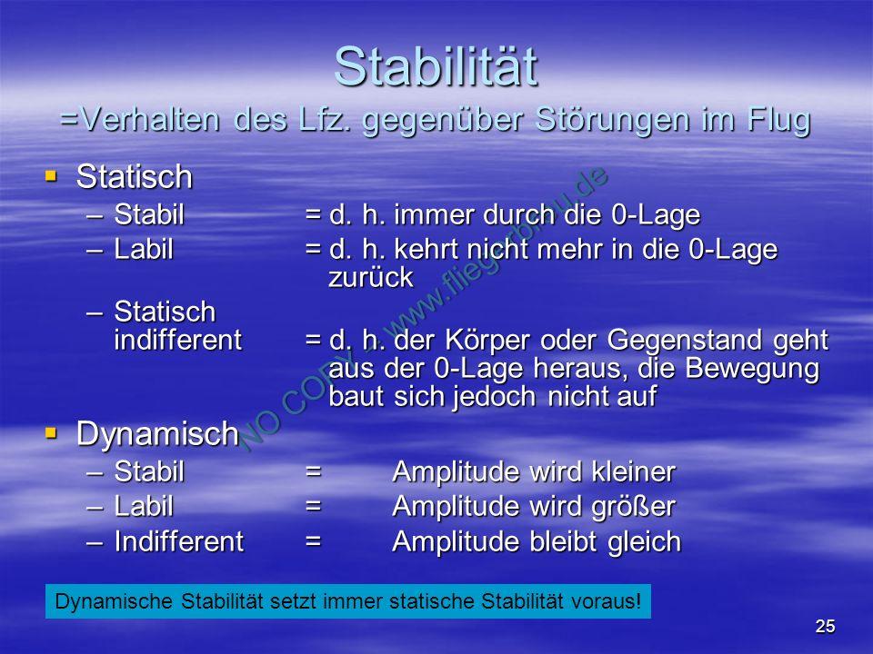 Stabilität =Verhalten des Lfz. gegenüber Störungen im Flug