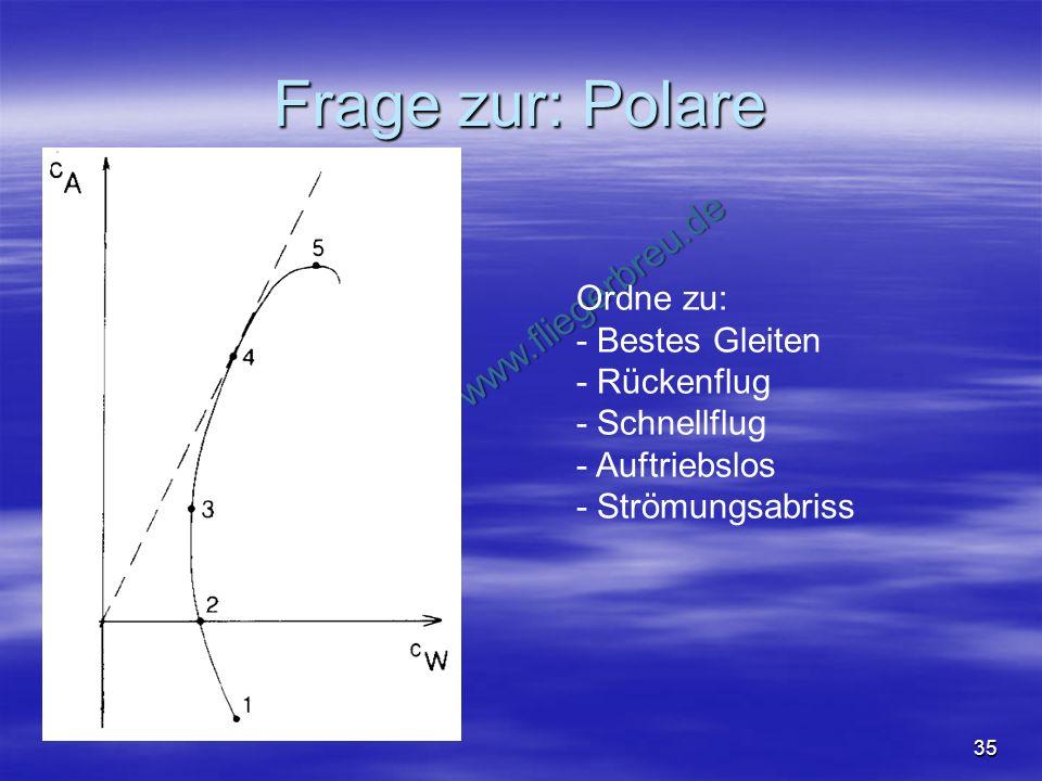 Frage zur: Polare Ordne zu: - Bestes Gleiten - Rückenflug