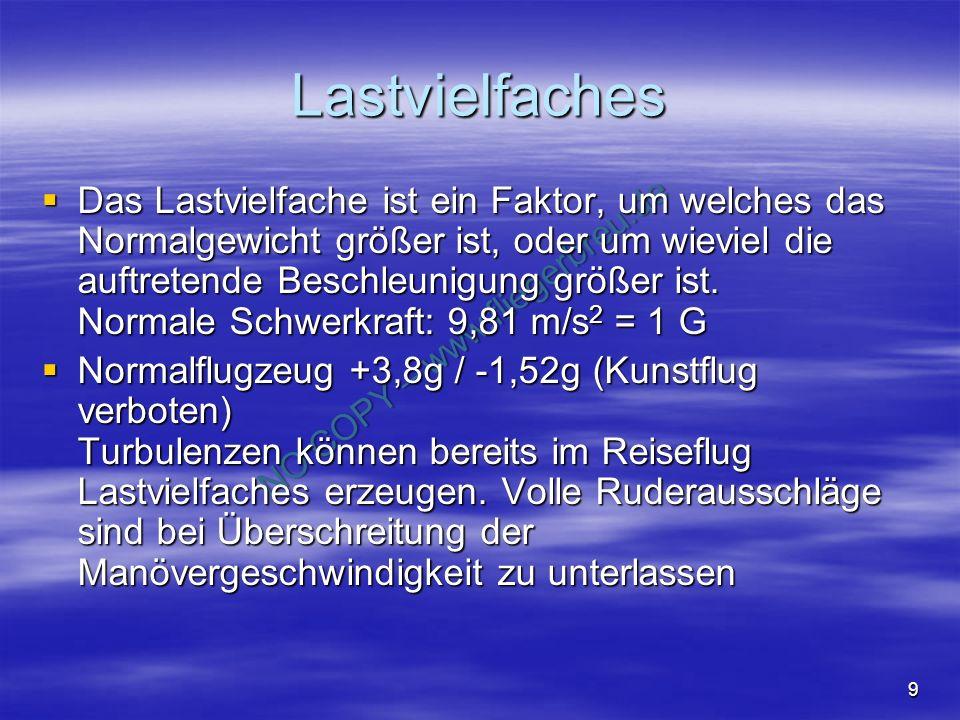 Lastvielfaches