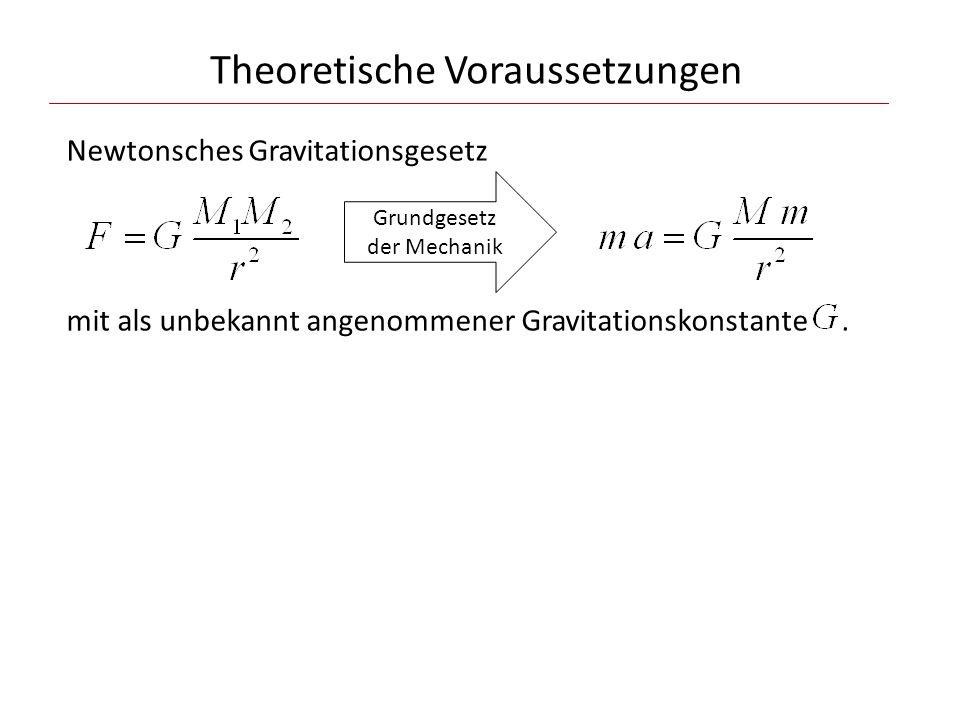 Theoretische Voraussetzungen