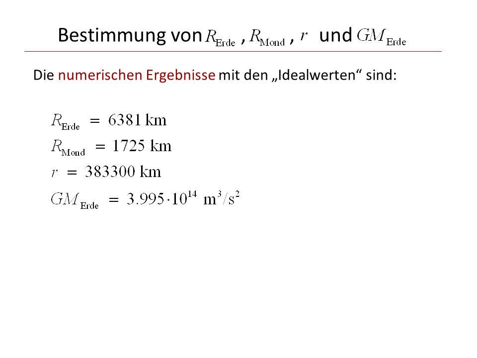 """Bestimmung von , , und Die numerischen Ergebnisse mit den """"Idealwerten sind:"""