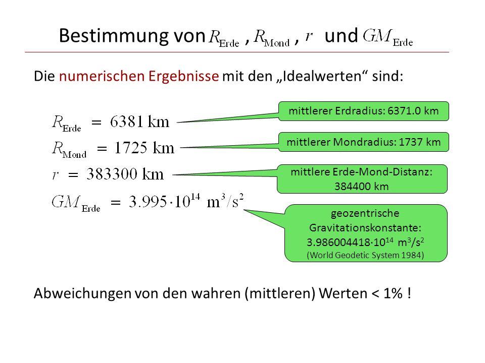 """Bestimmung von , , und Die numerischen Ergebnisse mit den """"Idealwerten sind: mittlerer Erdradius: 6371.0 km."""