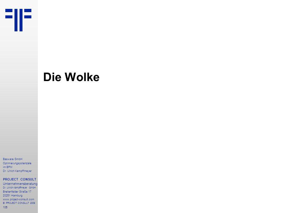Die Wolke PROJECT CONSULT Unternehmensberatung Basware GmbH