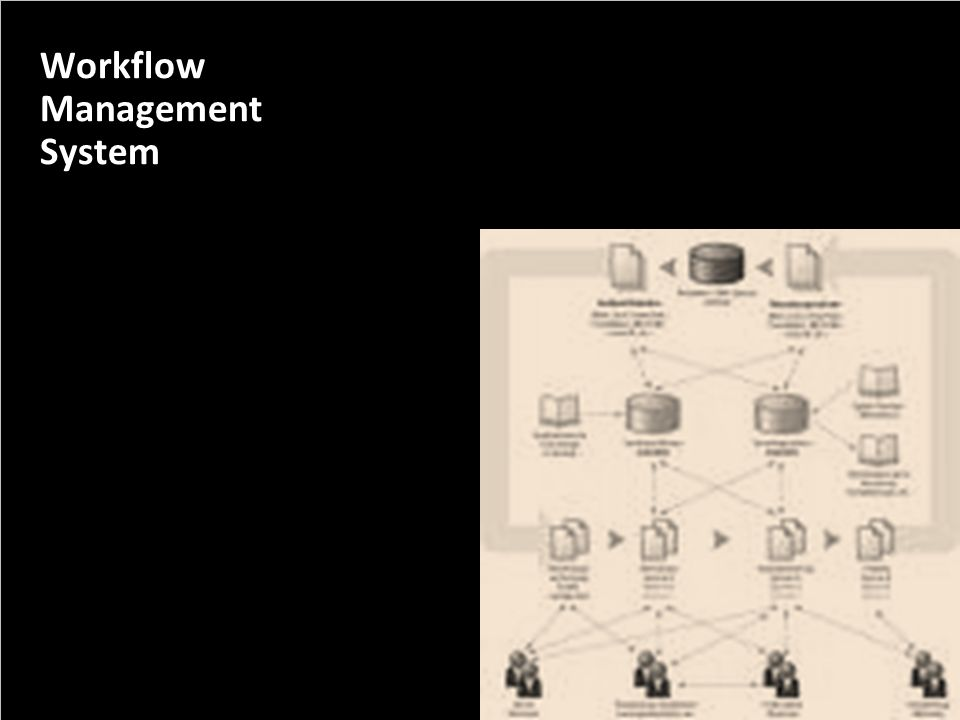 Workflow Management System