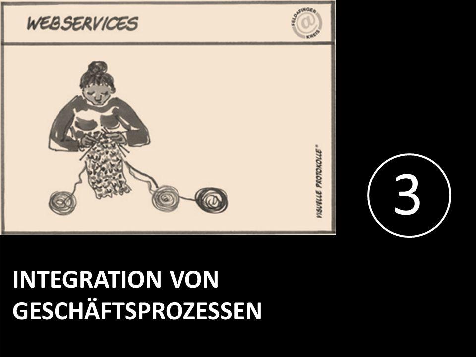 3 INTEGRATION VON GESCHÄFTSPROZESSEN PROJECT CONSULT