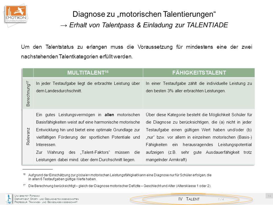 """Diagnose zu """"motorischen Talentierungen"""