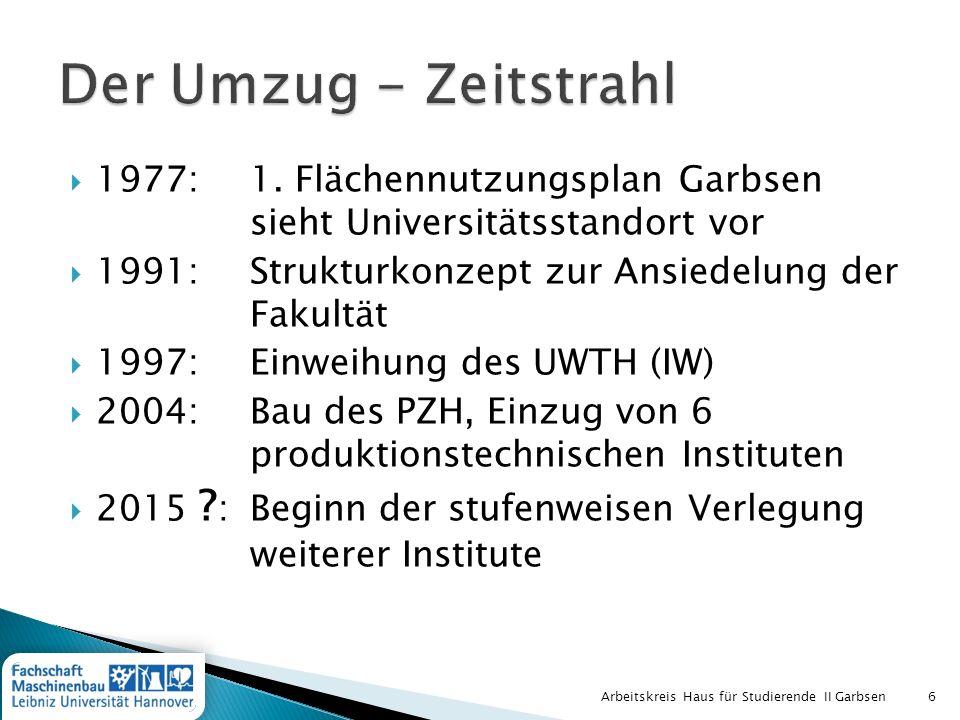 Der Umzug - Zeitstrahl 1977: 1. Flächennutzungsplan Garbsen sieht Universitätsstandort vor.