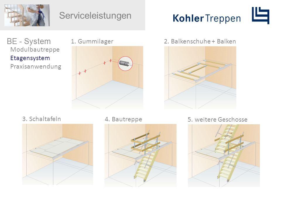 Serviceleistungen BE - System 1. Gummilager 2. Balkenschuhe + Balken