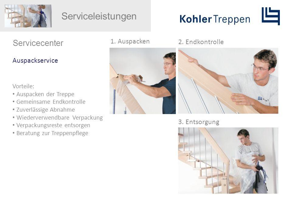 Serviceleistungen Servicecenter 1. Auspacken 2. Endkontrolle