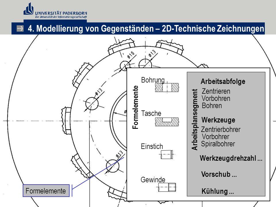 4. Modellierung von Gegenständen – 2D-Technische Zeichnungen