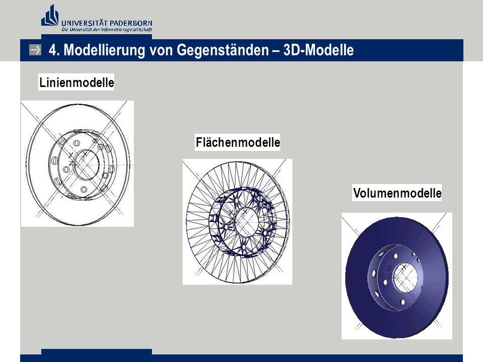 4. Modellierung von Gegenständen – 3D-Modelle