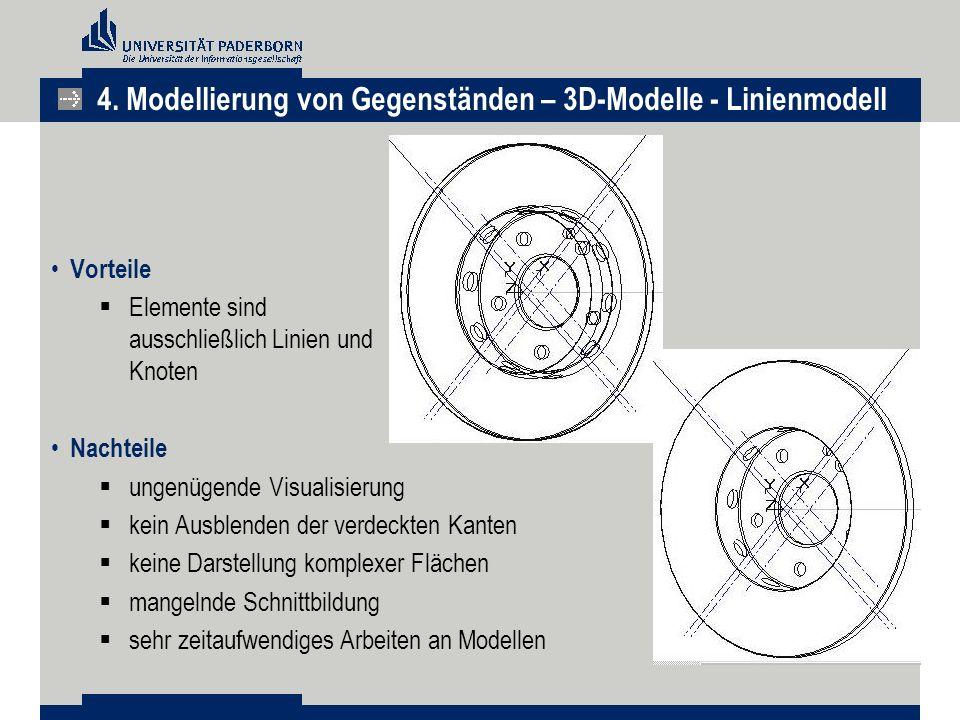 4. Modellierung von Gegenständen – 3D-Modelle - Linienmodell