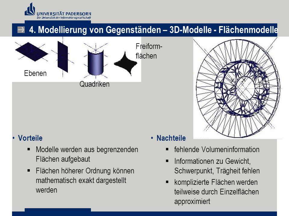 4. Modellierung von Gegenständen – 3D-Modelle - Flächenmodelle