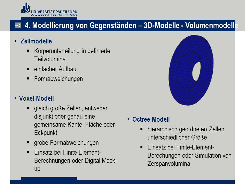 4. Modellierung von Gegenständen – 3D-Modelle - Volumenmodelle