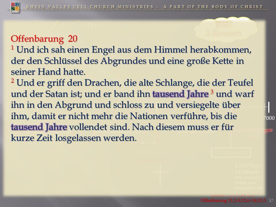 Jakob (Israel) bis JESUS