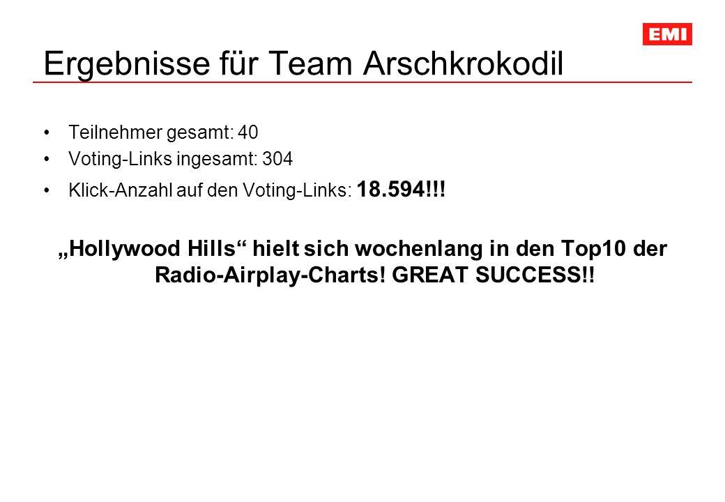 Ergebnisse für Team Arschkrokodil