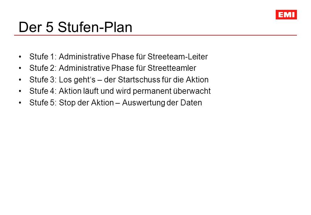Der 5 Stufen-Plan Stufe 1: Administrative Phase für Streeteam-Leiter