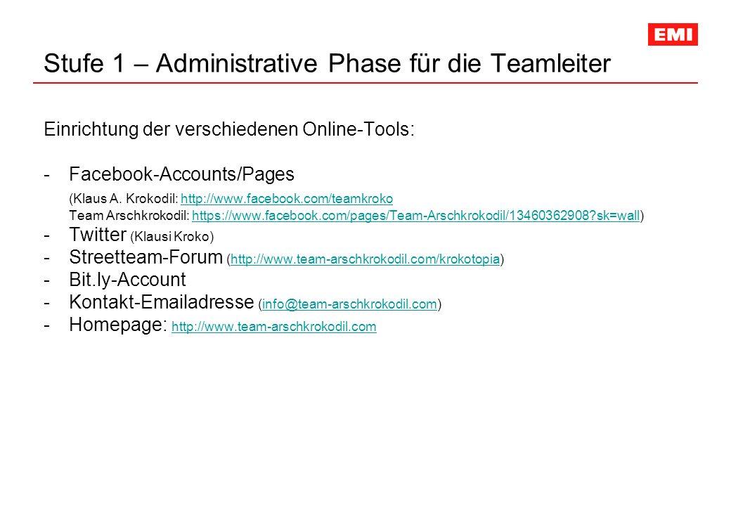 Stufe 1 – Administrative Phase für die Teamleiter