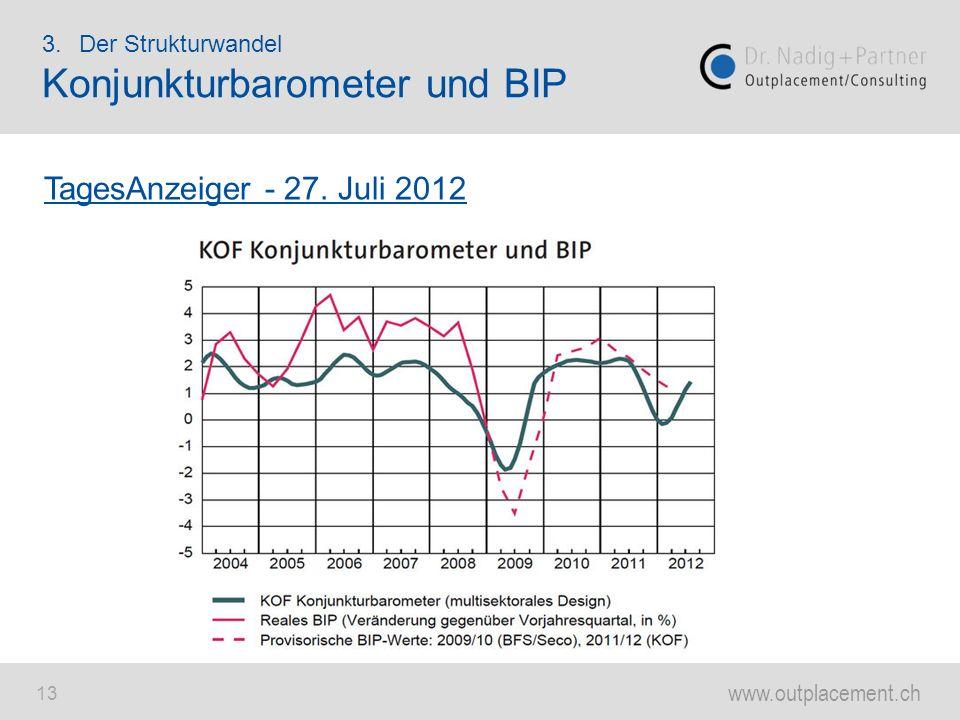 Konjunkturbarometer und BIP