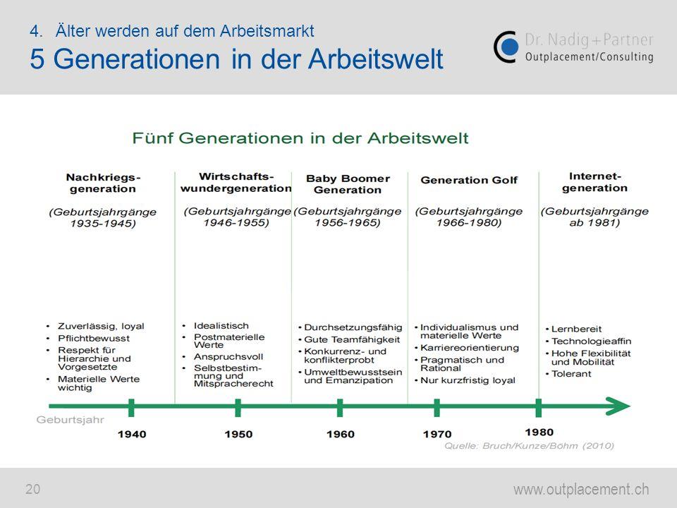 5 Generationen in der Arbeitswelt