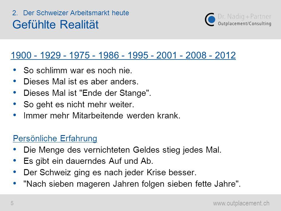 2. Der Schweizer Arbeitsmarkt heute
