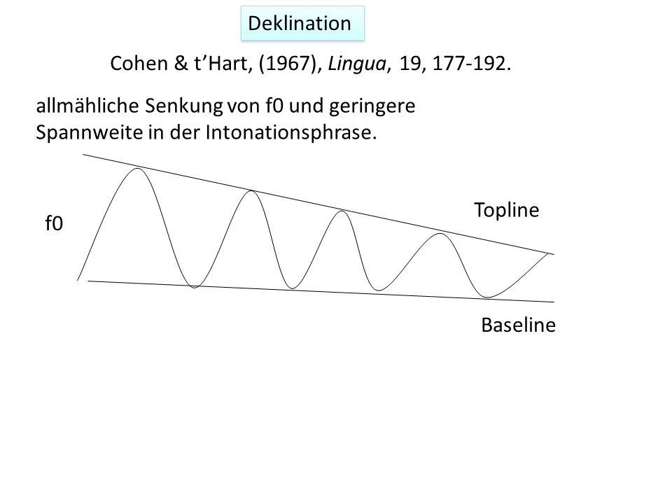 DeklinationCohen & t'Hart, (1967), Lingua, 19, 177-192. allmähliche Senkung von f0 und geringere Spannweite in der Intonationsphrase.