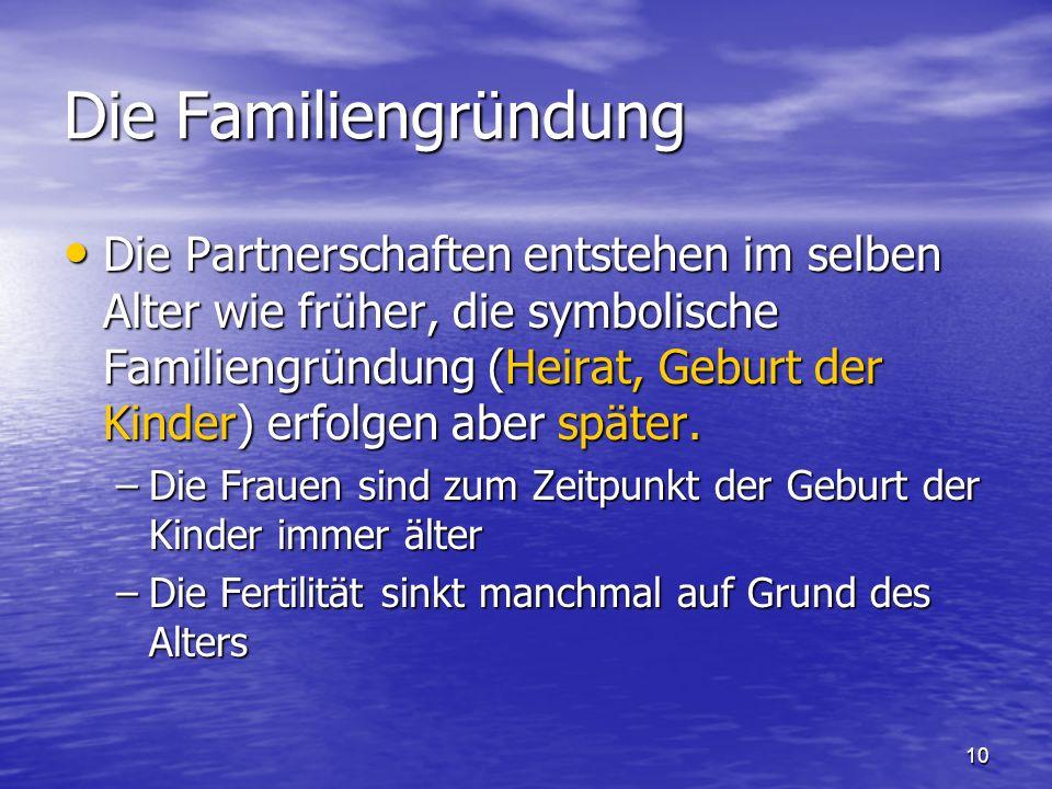 Die Familiengründung
