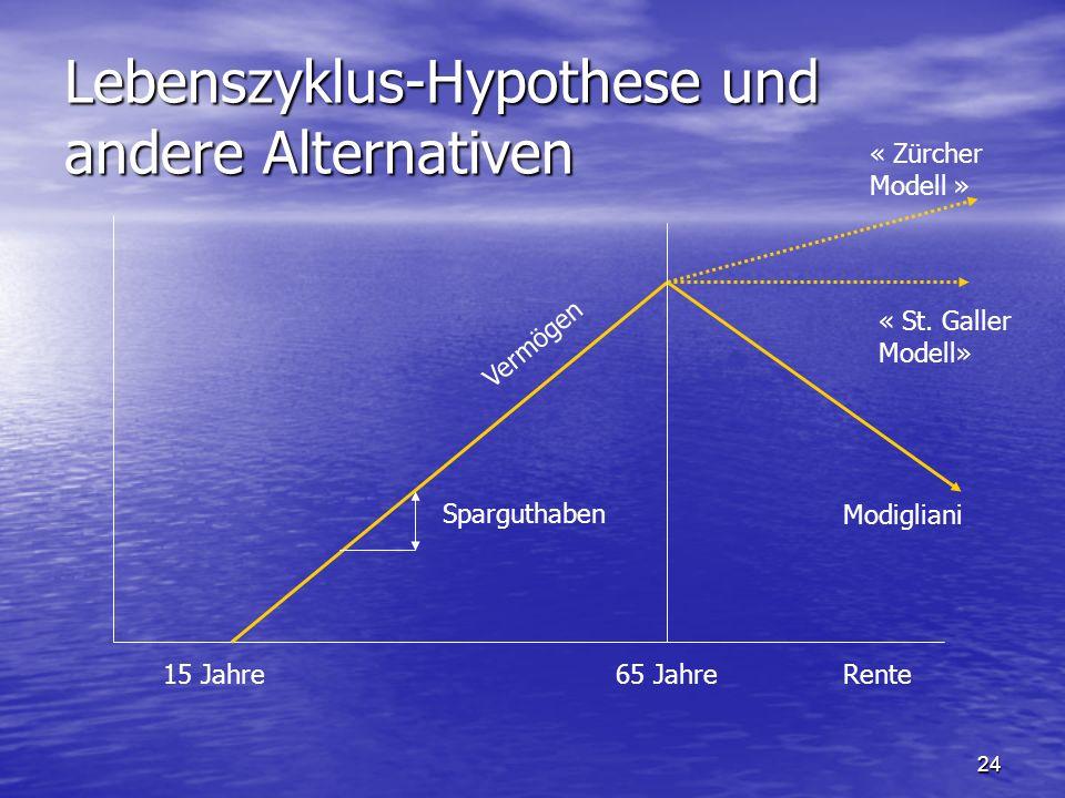 Lebenszyklus-Hypothese und andere Alternativen