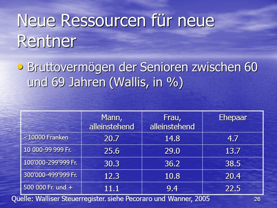 Neue Ressourcen für neue Rentner