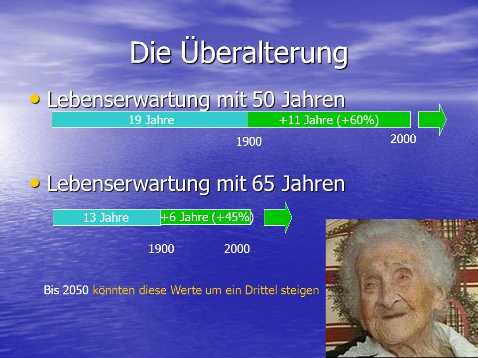 Die Überalterung Lebenserwartung mit 50 Jahren