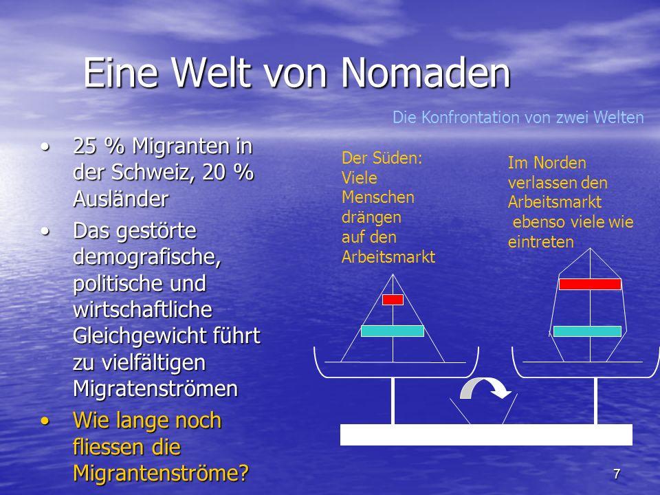 Eine Welt von Nomaden 25 % Migranten in der Schweiz, 20 % Ausländer