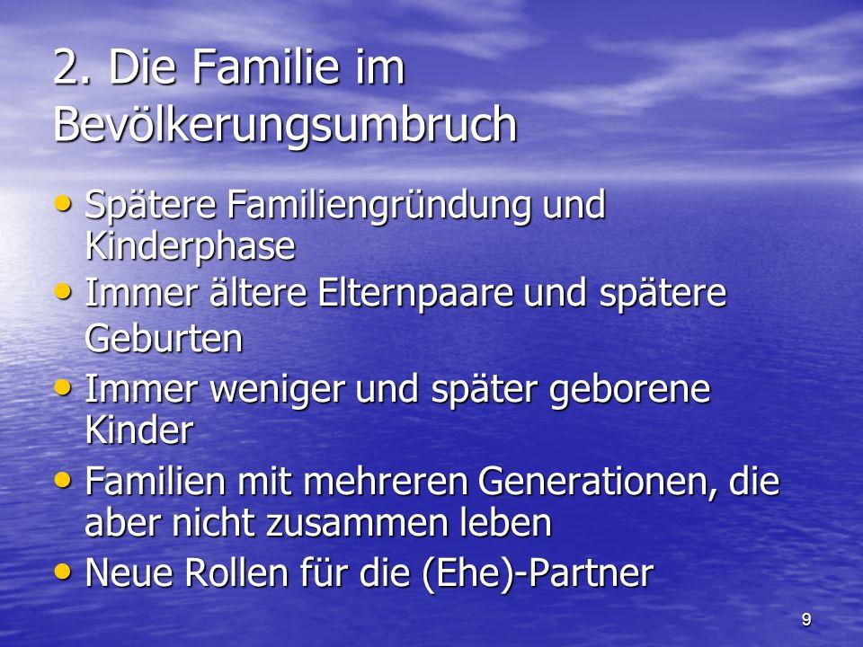 2. Die Familie im Bevölkerungsumbruch