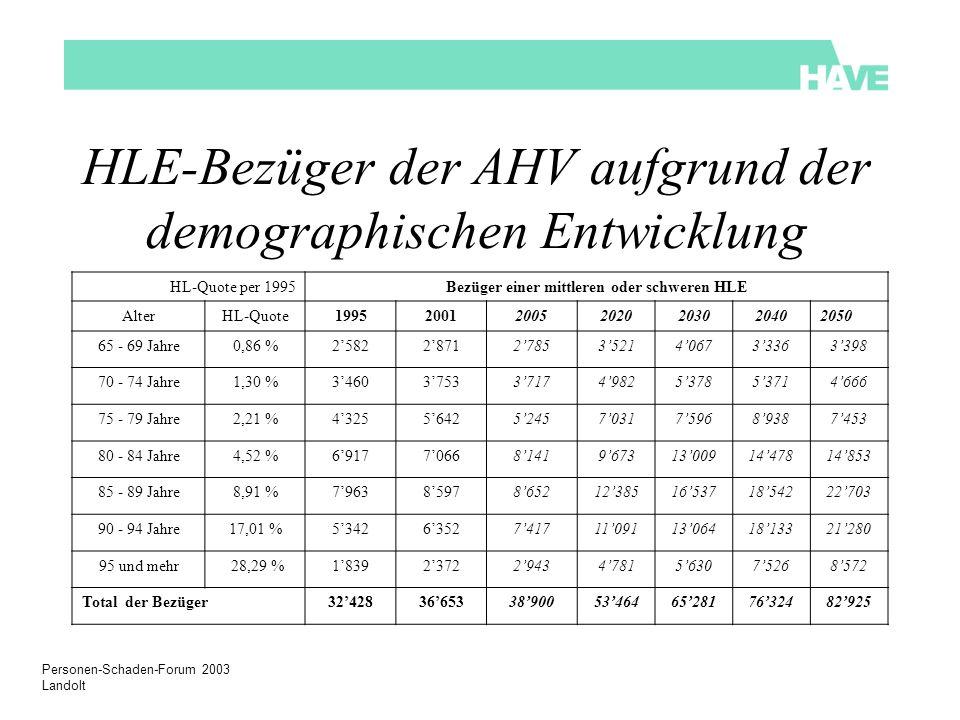 HLE-Bezüger der AHV aufgrund der demographischen Entwicklung