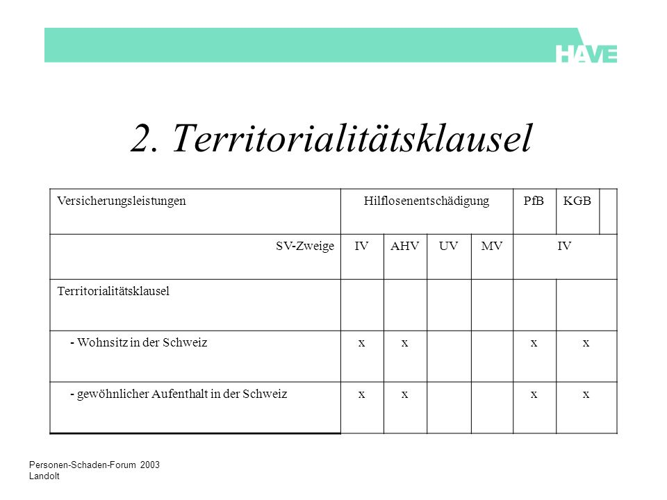 2. Territorialitätsklausel