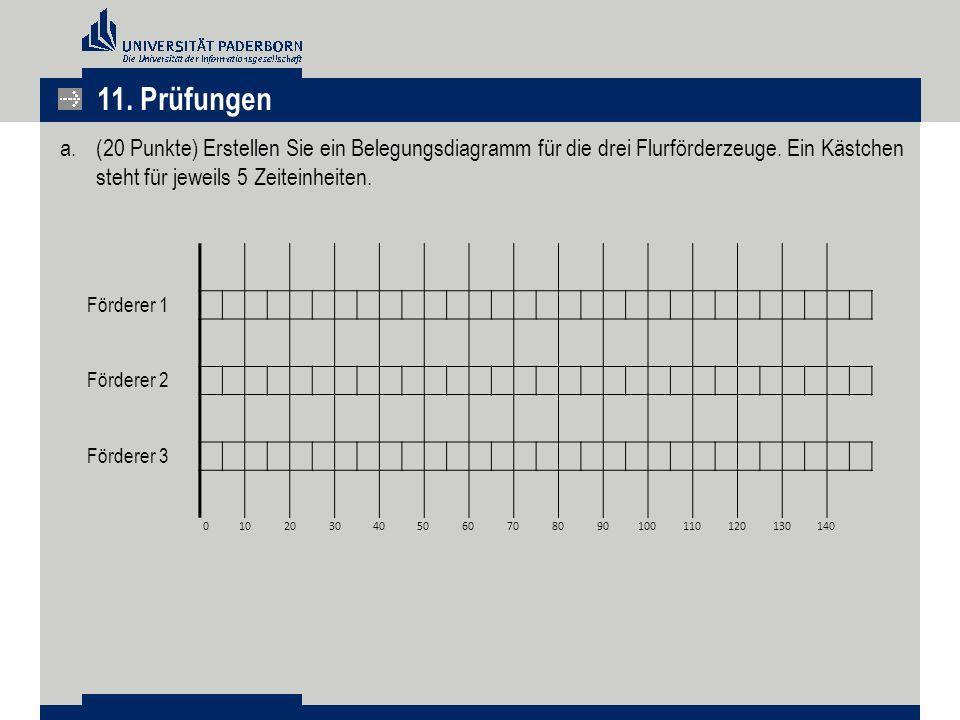 11. Prüfungen (20 Punkte) Erstellen Sie ein Belegungsdiagramm für die drei Flurförderzeuge. Ein Kästchen steht für jeweils 5 Zeiteinheiten.