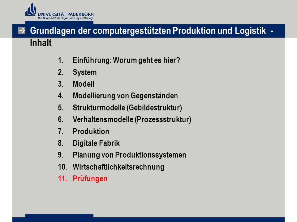 Grundlagen der computergestützten Produktion und Logistik - Inhalt